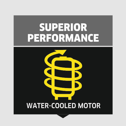 Water cooled motor