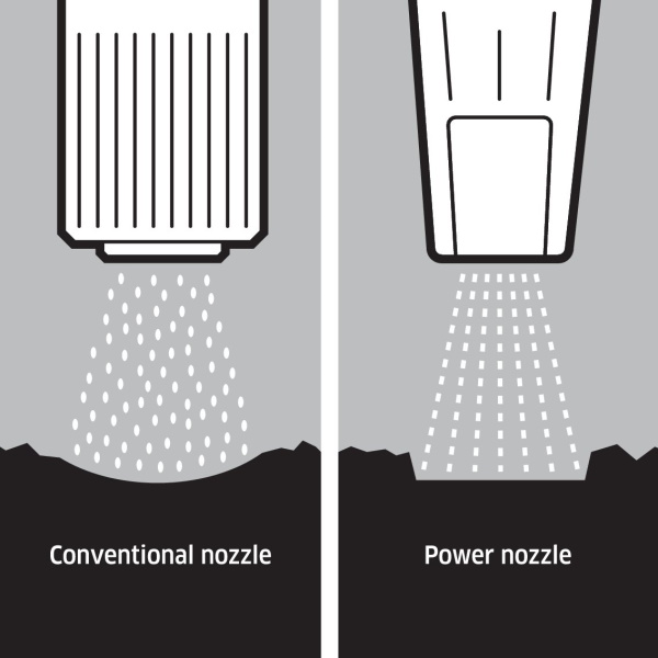Мощная сила очистки
